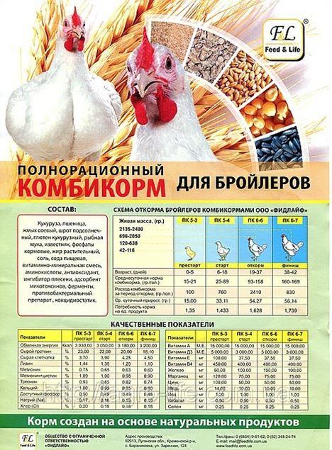 Рецепт комбикорма для бройлеров своими руками форум - Pressmsk.ru