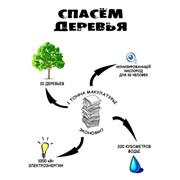Олтекс, ООО