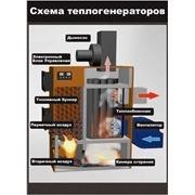 ТеплогенераторыДракон фото