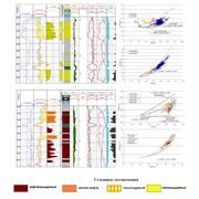 Определение характера насыщения и состава углеводородов в коллекторе по комплексу методов СНГК-Cl, 2 НКт и С/О каротажа фото