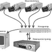 Системы аудио- и видеонаблюдения фото