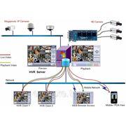 Hybrid DVR software license for 32ch analog cameras and 8ch IP cameras - Hybrid фото