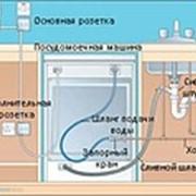 Подключение посудомоечных машин фото