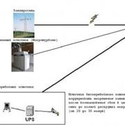 Электроснабжение зданий и сооружений фото