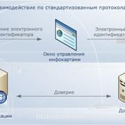Внедрение IdM-систем фото