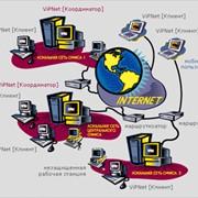 VPN - Виртуальная частная сеть фото