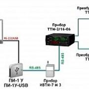 Система мониторинга микроклимата и вентиляции на основе термогигрометра и термоанемометра фото