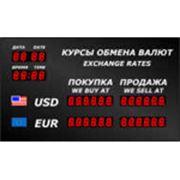 Табло котировок валют фото