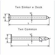 Гвозди отделочные и общего назначения FF-N-105B гвозди отделочные Sinker и Deck гвозди строительные фото