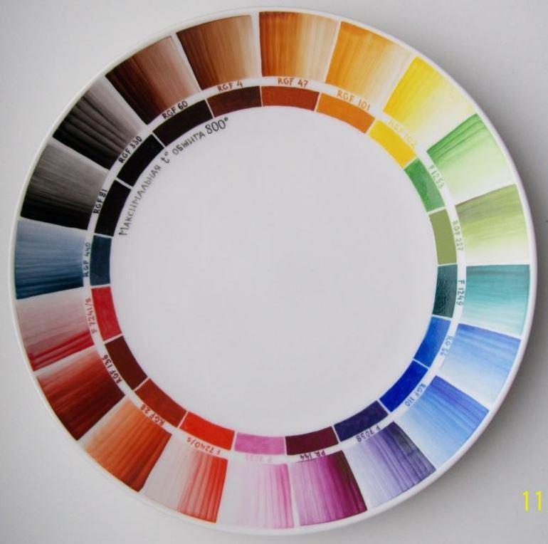 купить надглазурные краски гереус