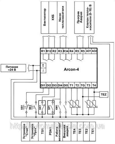 Arcon 4 инструкция - фото 2