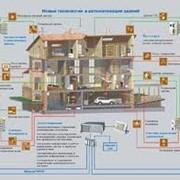 Инженерные коммуникации фото