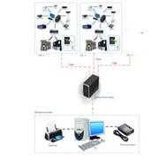 Системы управления и контрольное оборудовани фото