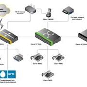 Оборудования для IP-телефонии фото
