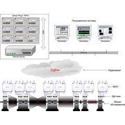 Беспроводная система мониторинга параметров роторных машин Редут 7МТА Системы контроля технологических параметров фото