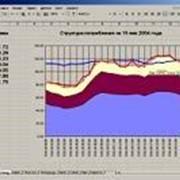 Программное обеспечение SCADA_TM фото