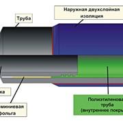 Труба в изоляции МПТ фото