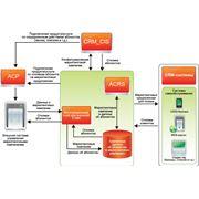 Система автоматизированного расчета с абонентами АСР Оранж фото