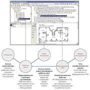 Система автоматизации учета оборудования «Бизнес-Плюс:Оборудование 2» фото