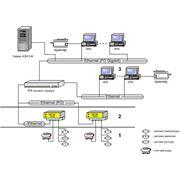 Автоматизированная система межцехового контроля и учета энергоресурсов (АСКУЭ-М) фото