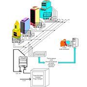 Система учета потребления электроэнергии с адресным отключением потребителей (с передачей информации по силовой сети) фото