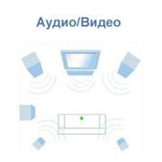 Подбор и установка аудио-, видеосистем фото