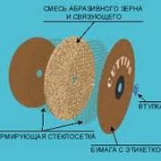 Круги отрезные неармированные из электрокорунда нормального фото