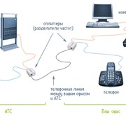 ADSL в Москве - экономичное и надежное решение фото