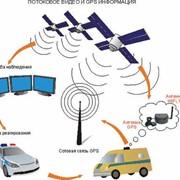 Установка видеонаблюдения с трансляцией видеосигнала в любую точку планеты