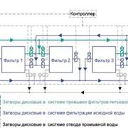 Системы и оборудование регулирования и управления фото