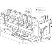 Техника безопасности при ремонте топливной системы тепловоза теплообменник росийские печи для дачи дровяные с длительным горением и теплообменником
