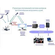 Терминал спутникового системы контроля местоположения воздушного судна ССКМ фото
