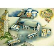 Оборудование для оснащения нефтебаз системы управления и автоматизации