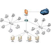 Проектирование и строительство сетей передачи данных фото