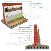 Звукоизоляция стен. ТермоЗвукоИзол 10мм. фото