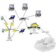 Настройка шифрования беспроводных сетей