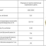 Ускоритель-пластификатор для строительных нужд Бенотех УТБС