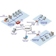 Корпоративные сети VPN фото