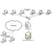 Разработка монтаж обслуживание систем телеметрии