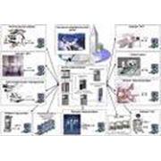 Формулирование требований к информационной системе фото