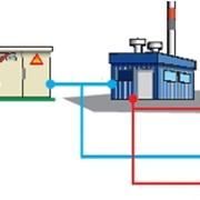 Автономное газоснабжение предприятий пропан-бутаном фото
