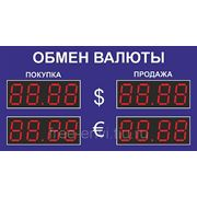 Табло курсов обмена валют фото