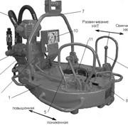 Гидравлический ключ ГКШ-1200МК
