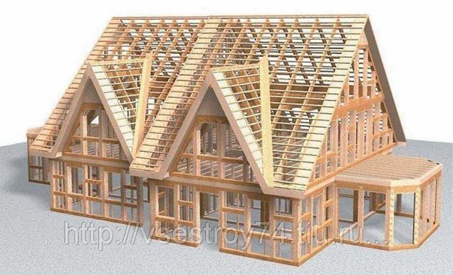 К недостаткам каркасных домов неслучайно относится плохое качество строительных материалов