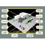 Полностью скомплектованная линия по производству пенопласта penoceh 1000 фото
