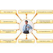 Подбор и оценка персонала фото