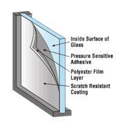 Нанесение архитектурной/декоративной плёнки бронирование стекла. фото