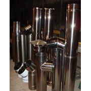 Изготовление стальных воздуховодов газоходов дымовых труб фото