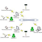 Автоматизация аптек системой управления
