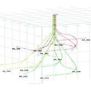 Проектирование моделей разбуривания месторождений фото